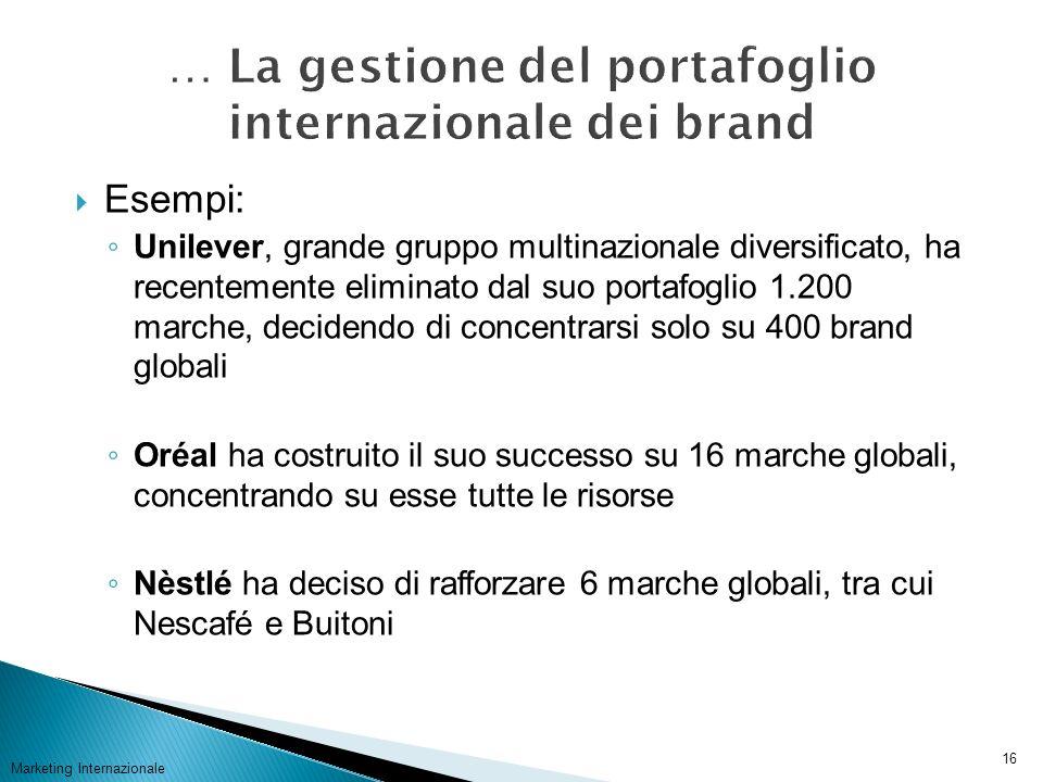 Esempi: Unilever, grande gruppo multinazionale diversificato, ha recentemente eliminato dal suo portafoglio 1.200 marche, decidendo di concentrarsi so