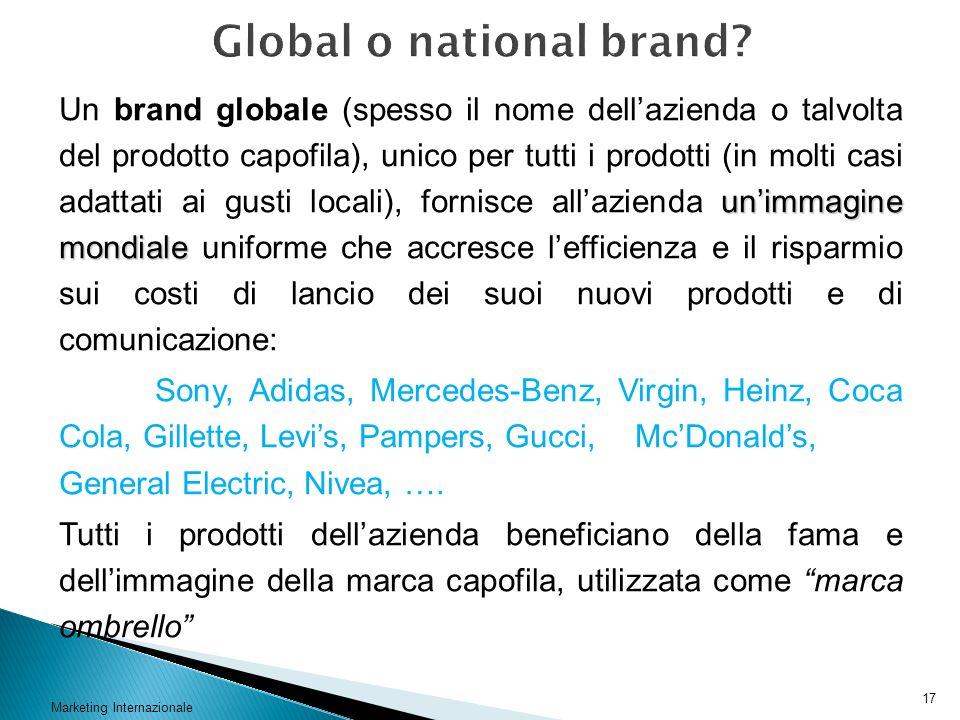 Marketing Internazionale 17 unimmagine mondiale Un brand globale (spesso il nome dellazienda o talvolta del prodotto capofila), unico per tutti i prod