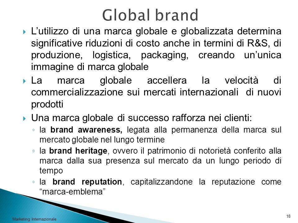 Lutilizzo di una marca globale e globalizzata determina significative riduzioni di costo anche in termini di R&S, di produzione, logistica, packaging,