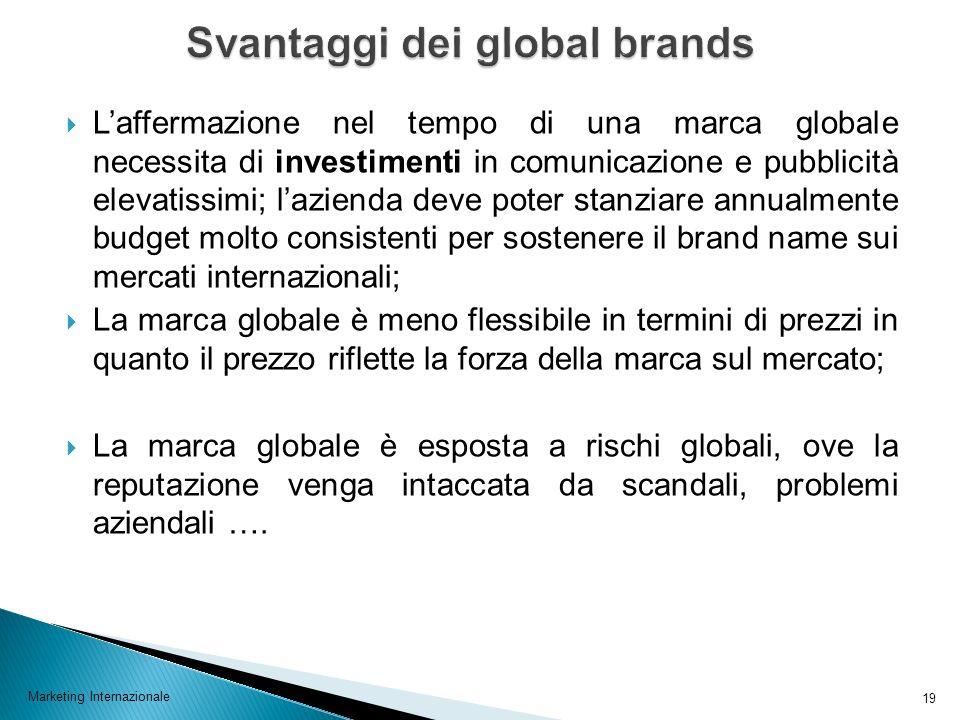 Laffermazione nel tempo di una marca globale necessita di investimenti in comunicazione e pubblicità elevatissimi; lazienda deve poter stanziare annua