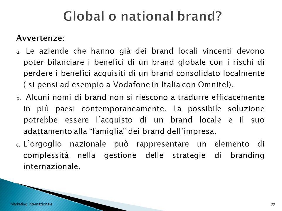 Marketing Internazionale 22 Avvertenze: a. Le aziende che hanno già dei brand locali vincenti devono poter bilanciare i benefici di un brand globale c