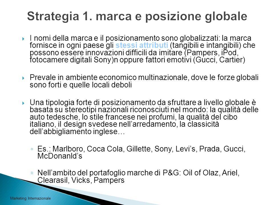 I nomi della marca e il posizionamento sono globalizzati: la marca fornisce in ogni paese gli stessi attributi (tangibili e intangibili) che possono e