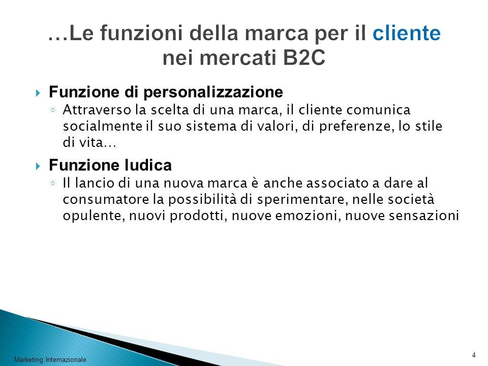 Funzione di personalizzazione Attraverso la scelta di una marca, il cliente comunica socialmente il suo sistema di valori, di preferenze, lo stile di