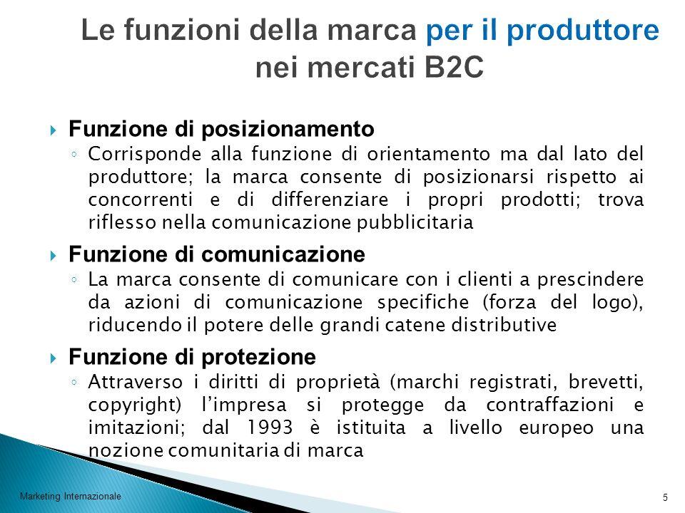 5 Funzione di posizionamento Corrisponde alla funzione di orientamento ma dal lato del produttore; la marca consente di posizionarsi rispetto ai conco