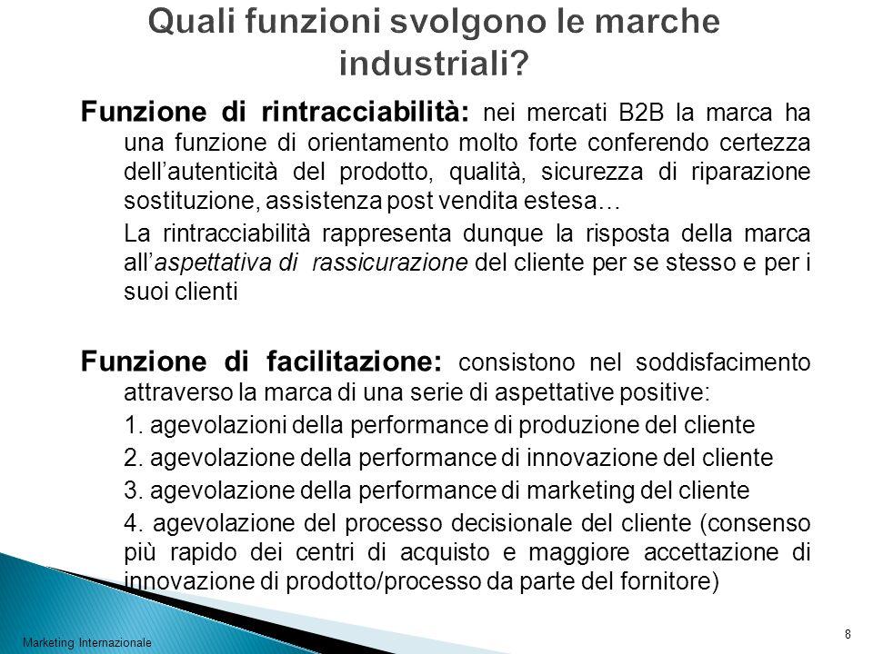 Funzione di rintracciabilità: nei mercati B2B la marca ha una funzione di orientamento molto forte conferendo certezza dellautenticità del prodotto, q