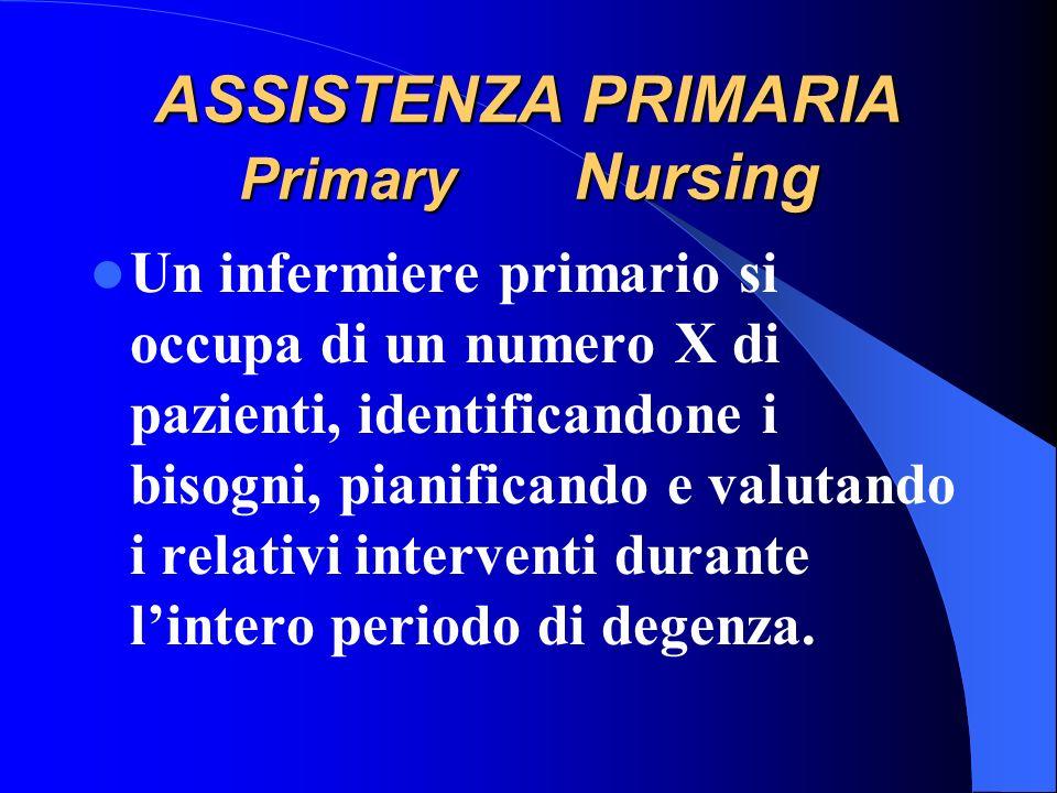 ASSISTENZA DI GRUPPO team Nursing Si basa sulla collaborazione di più operatori (infermieri,oss,ota) facenti parte di uno stesso gruppo di lavoro. Que