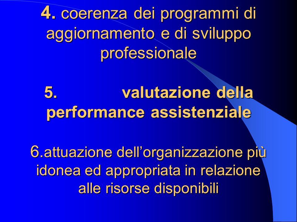 1. esercizio dellaudit 2. ricorso alla evidenza scientifica per la pratica assistenziale 3. attuazione di programmi di gestione del rischio