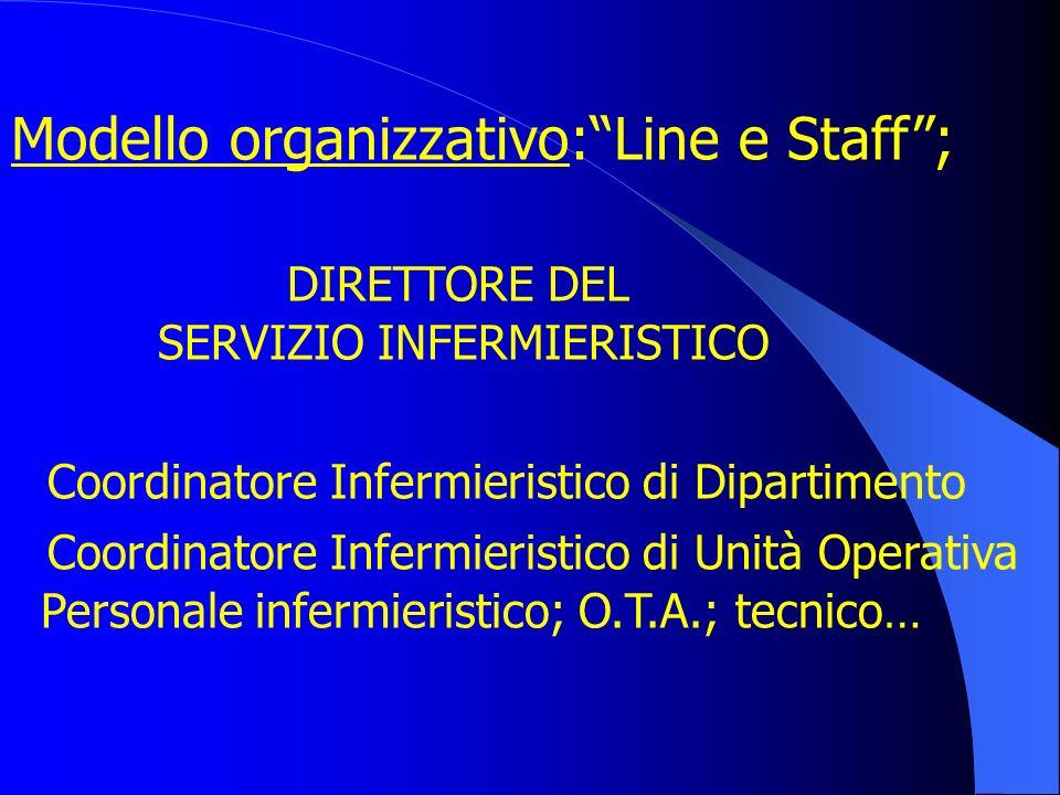 A.O. di Rilievo Nazionale e di Alta specializzazione V. Monaldi ( Napoli ) Anno di attivazione: 2004;