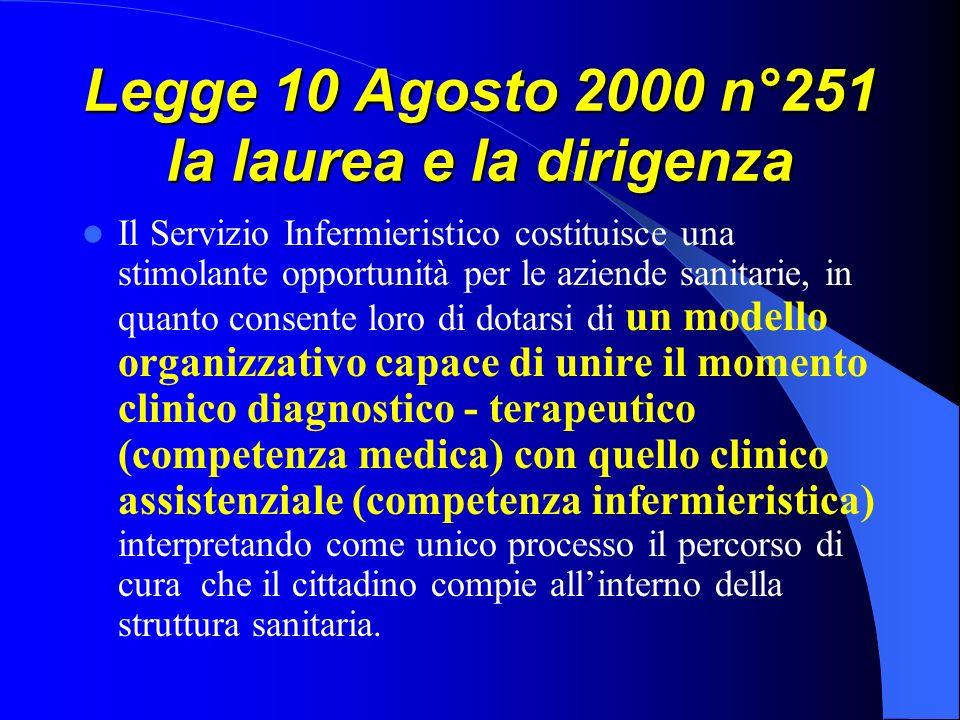 Legge 10 Agosto 2000 n°251 La laurea e la dirigenza Legge che determina una serie di cambiamenti sostanziali nellorganizzazione sanitaria, nel process