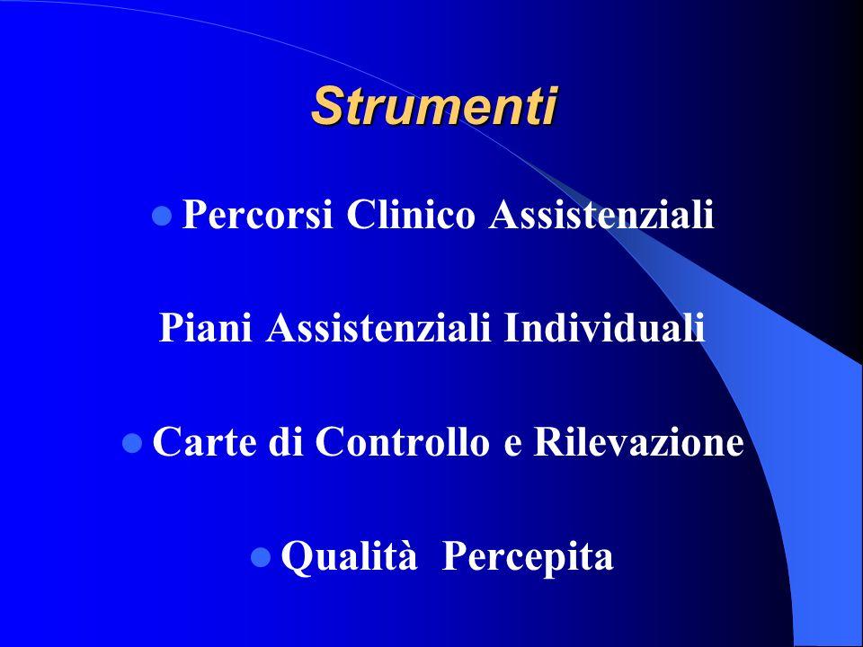 Il Servizio infermieristico implementa 1) AUTONOMIA PROFESSIONALE, in termini di: - pieno esercizio delle funzioni esercitate; - interdisciplinarietà