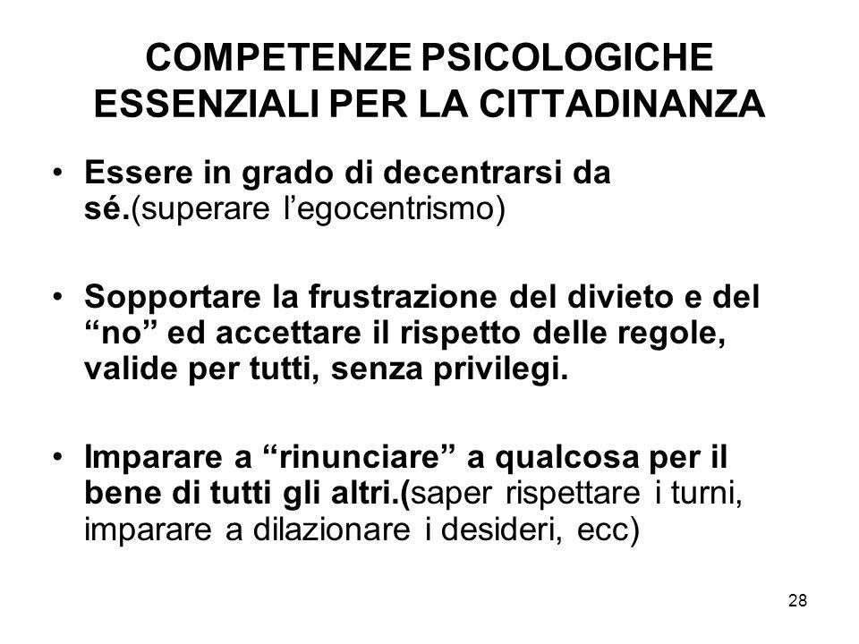 28 COMPETENZE PSICOLOGICHE ESSENZIALI PER LA CITTADINANZA Essere in grado di decentrarsi da sé.(superare legocentrismo) Sopportare la frustrazione del