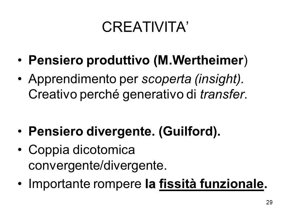 29 CREATIVITA Pensiero produttivo (M.Wertheimer) Apprendimento per scoperta (insight). Creativo perché generativo di transfer. Pensiero divergente. (G