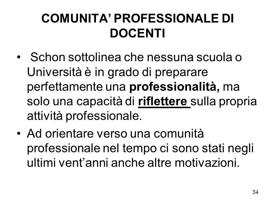 34 COMUNITA PROFESSIONALE DI DOCENTI Schon sottolinea che nessuna scuola o Università è in grado di preparare perfettamente una professionalità, ma so