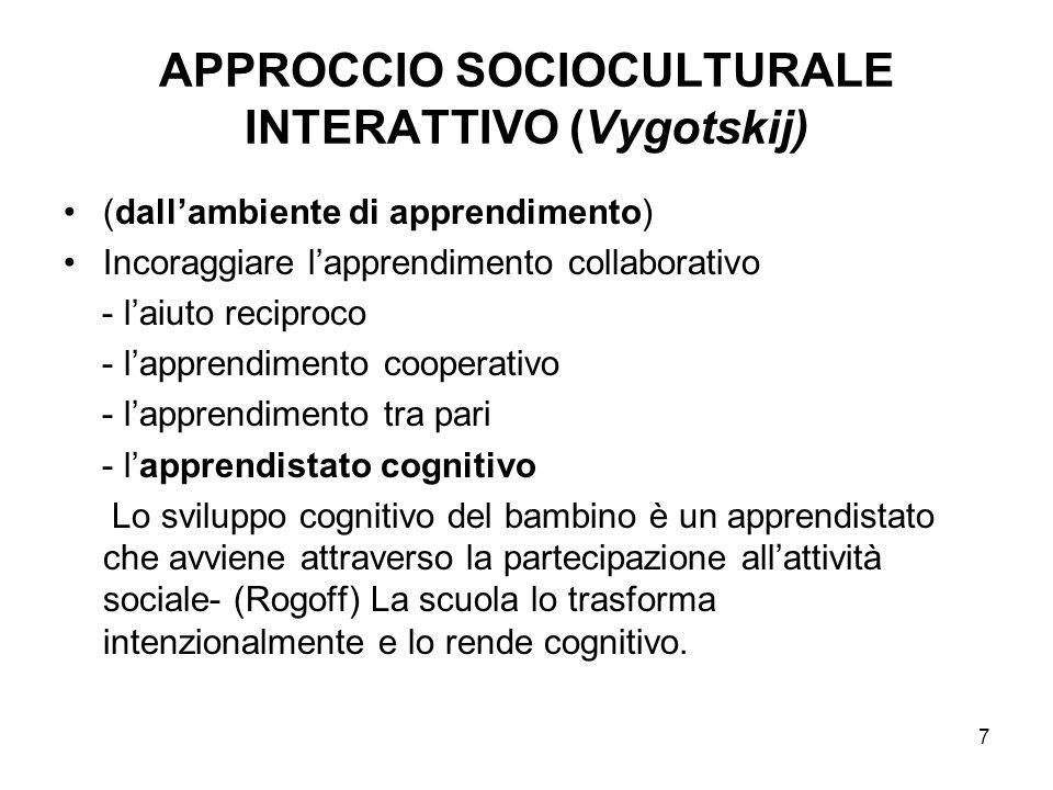 7 APPROCCIO SOCIOCULTURALE INTERATTIVO (Vygotskij) (dallambiente di apprendimento) Incoraggiare lapprendimento collaborativo - laiuto reciproco - lapp
