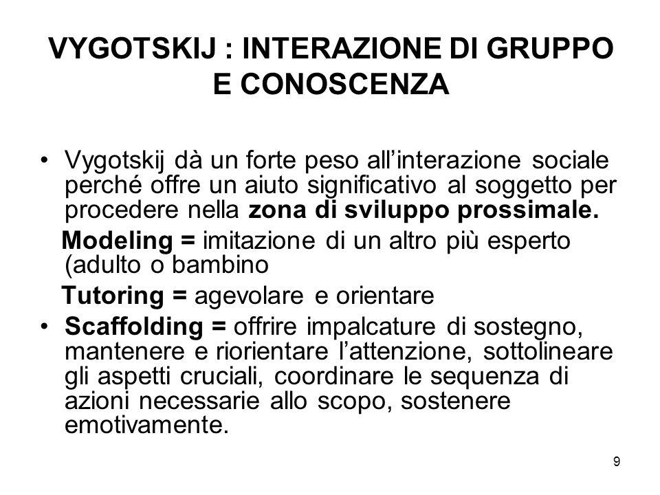 9 VYGOTSKIJ : INTERAZIONE DI GRUPPO E CONOSCENZA Vygotskij dà un forte peso allinterazione sociale perché offre un aiuto significativo al soggetto per
