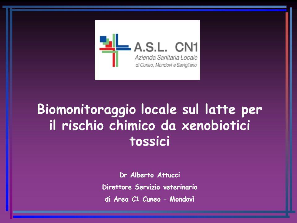 Biomonitoraggio locale sul latte per il rischio chimico da xenobiotici tossici Dr Alberto Attucci Direttore Servizio veterinario di Area C1 Cuneo – Mo