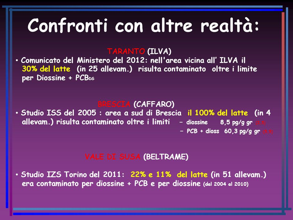 Confronti con altre realtà: TARANTO (ILVA) Comunicato del Ministero del 2012: nell'area vicina all ILVA il 30% del latte (in 25 allevam.) risulta cont