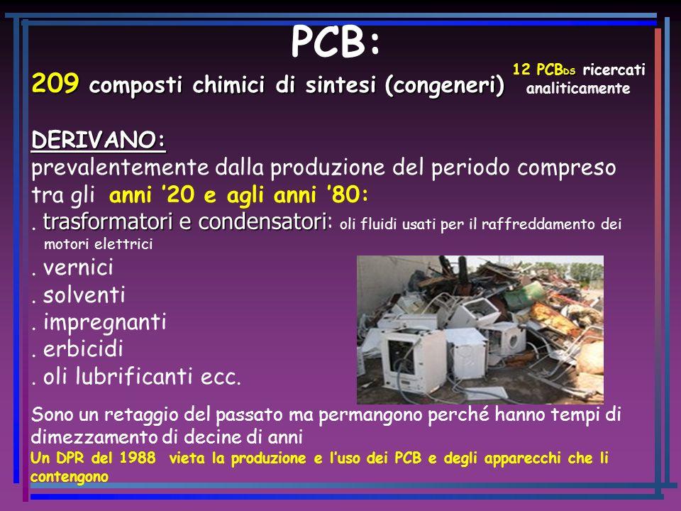 PCB: 209 composti chimici di sintesi (congeneri) DERIVANO: prevalentemente dalla produzione del periodo compreso tra gli anni 20 e agli anni 80: trasf