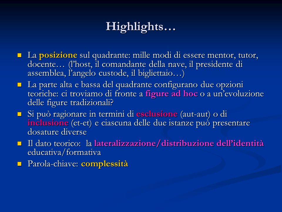 Highlights… La posizione sul quadrante: mille modi di essere mentor, tutor, docente… (lhost, il comandante della nave, il presidente di assemblea, lan