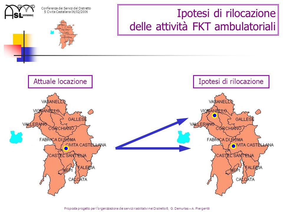 Conferenza dei Servizi del Distretto 5 Civita Castellana 06/02/2006 Proposta progetto per lorganizzazione dei servizi riabilitativi nel Distretto 5, G