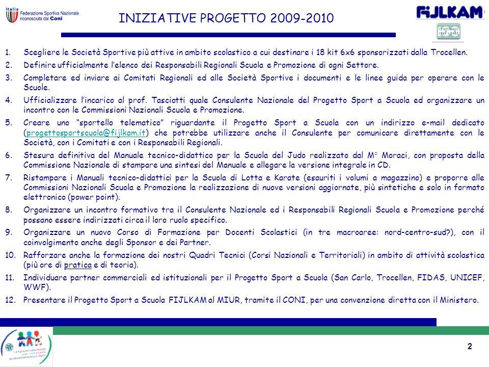 3 RUOLI E COMPITI LA FEDERAZIONE: Realizzazione Progetto a livello nazionale e gestione rapporti con CONI e MIUR.