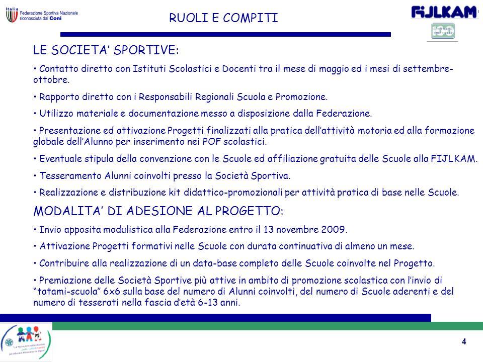 4 RUOLI E COMPITI LE SOCIETA SPORTIVE: Contatto diretto con Istituti Scolastici e Docenti tra il mese di maggio ed i mesi di settembre- ottobre. Rappo
