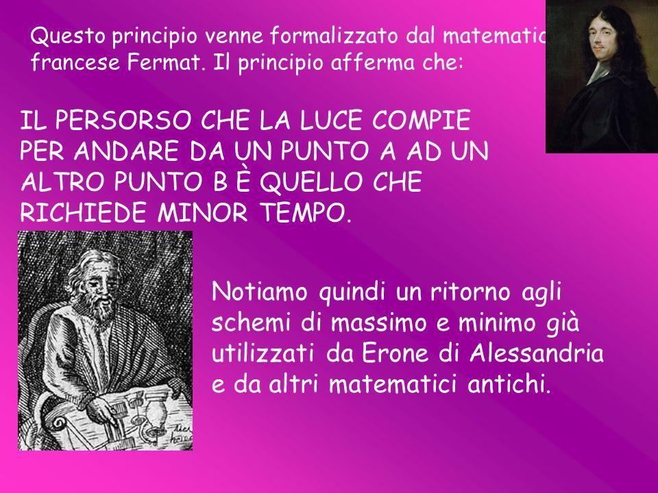 Questo principio venne formalizzato dal matematico francese Fermat. Il principio afferma che: IL PERSORSO CHE LA LUCE COMPIE PER ANDARE DA UN PUNTO A
