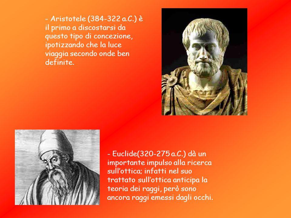 - Aristotele (384-322 a.C.) è il primo a discostarsi da questo tipo di concezione, ipotizzando che la luce viaggia secondo onde ben definite. - Euclid