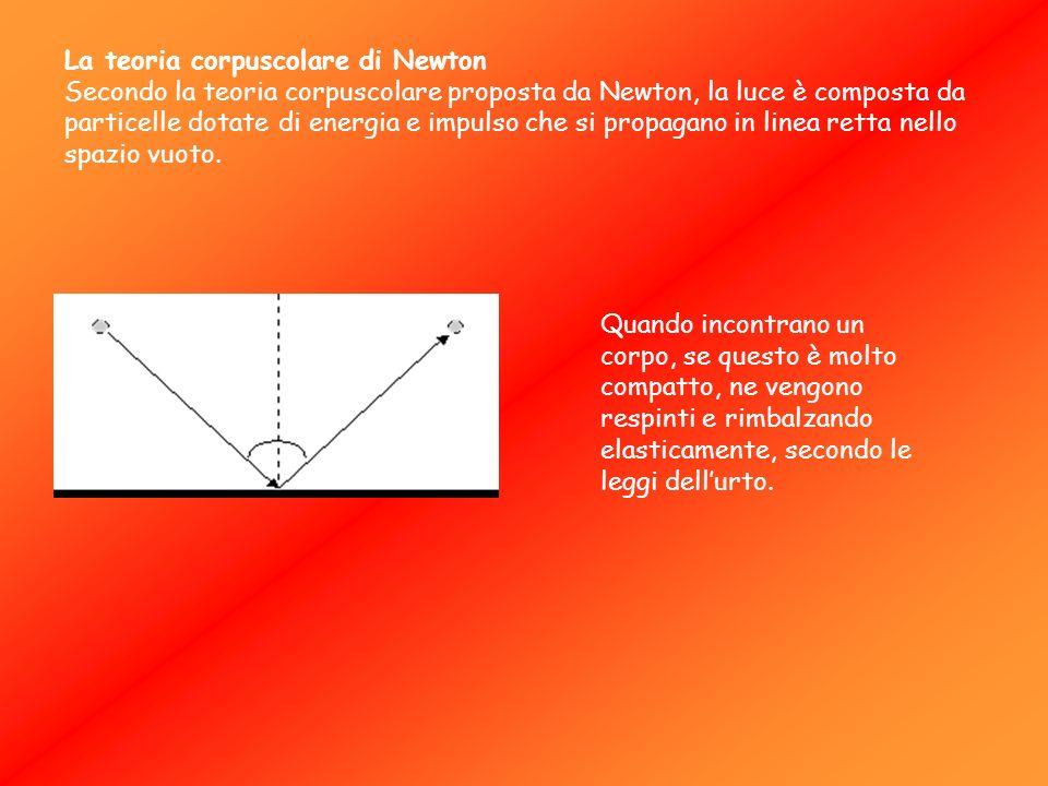La teoria corpuscolare di Newton Secondo la teoria corpuscolare proposta da Newton, la luce è composta da particelle dotate di energia e impulso che s