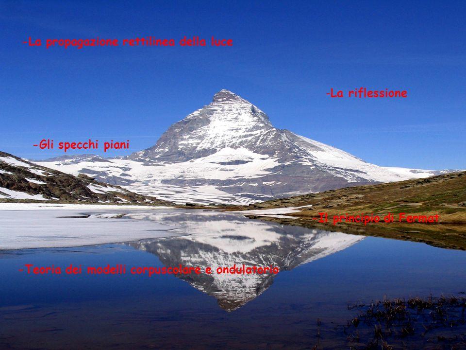 -La propagazione rettilinea della luce -La riflessione -Gli specchi piani -Il principio di Fermat -Teoria dei modelli corpuscolare e ondulatorio