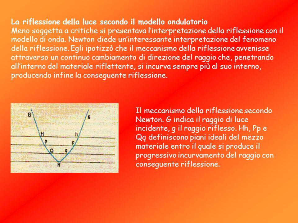 La riflessione della luce secondo il modello ondulatorio Meno soggetta a critiche si presentava linterpretazione della riflessione con il modello di o
