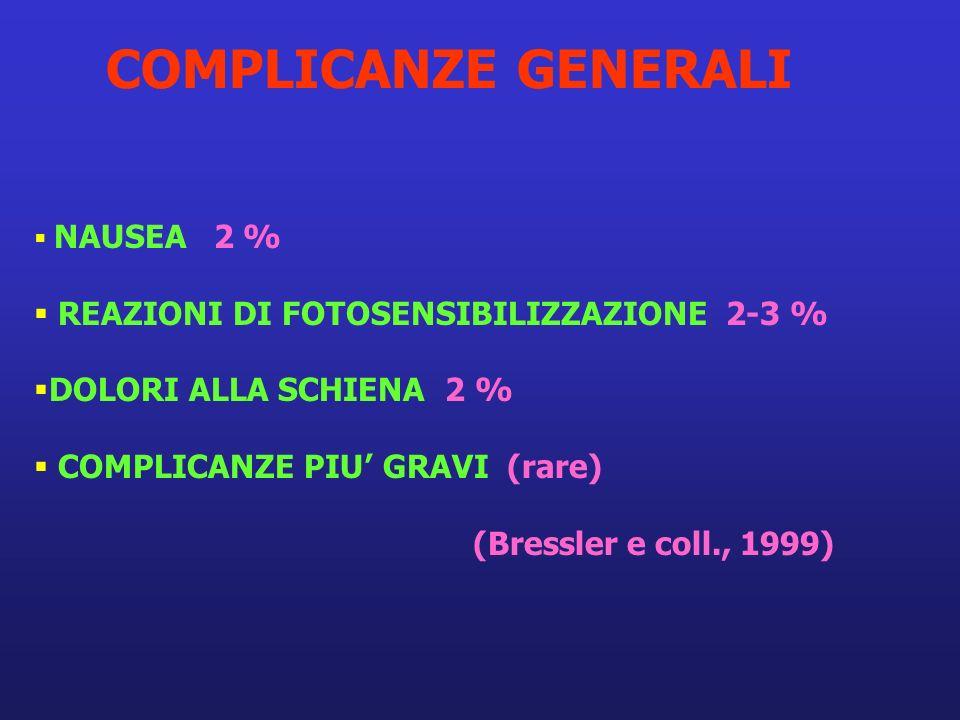COMPLICANZE GENERALI NAUSEA 2 % REAZIONI DI FOTOSENSIBILIZZAZIONE 2-3 % DOLORI ALLA SCHIENA 2 % COMPLICANZE PIU GRAVI (rare) (Bressler e coll., 1999)