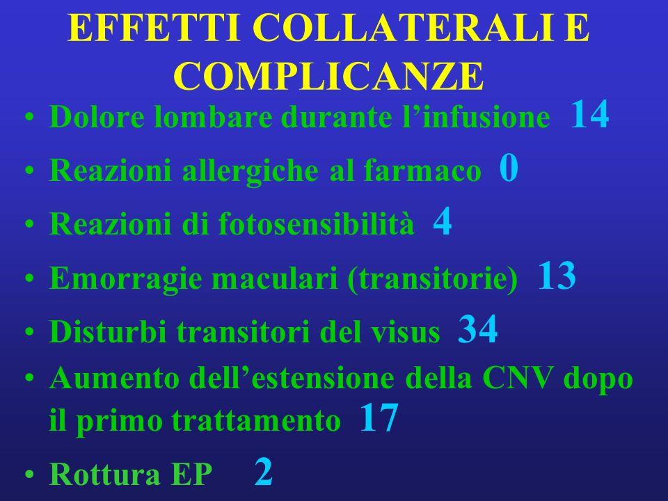 EFFETTI COLLATERALI E COMPLICANZE Dolore lombare durante linfusione 14 Reazioni allergiche al farmaco 0 Reazioni di fotosensibilità 4 Emorragie macula
