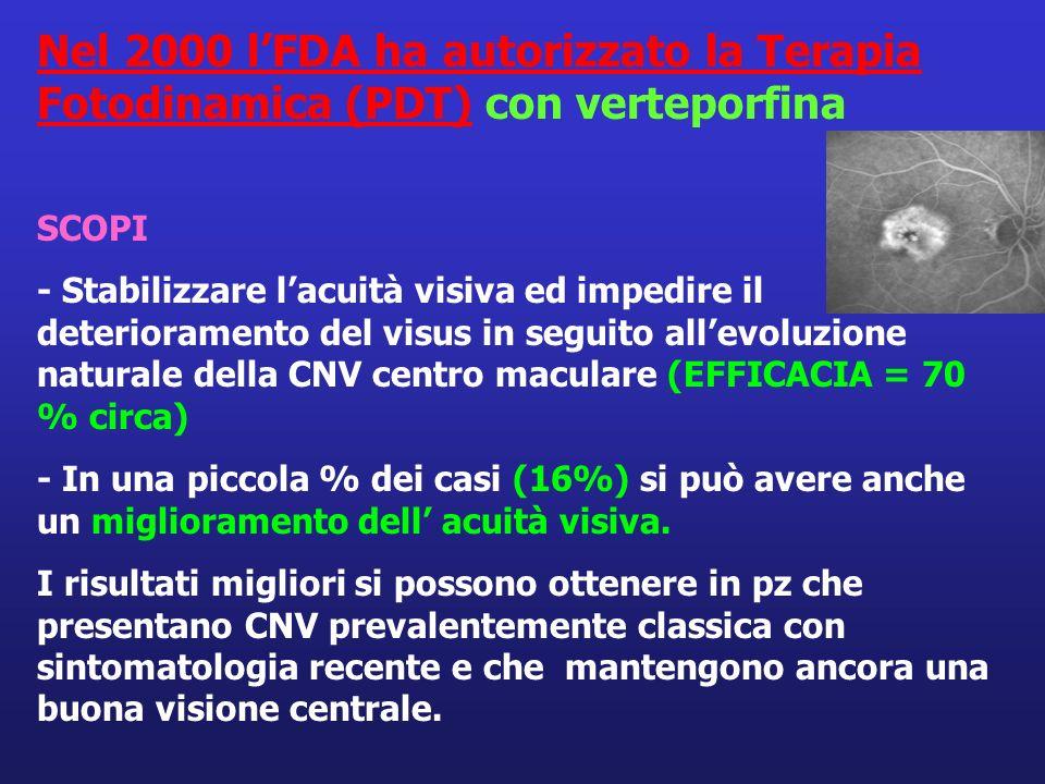 SCOPI - Stabilizzare lacuità visiva ed impedire il deterioramento del visus in seguito allevoluzione naturale della CNV centro maculare (EFFICACIA = 70 % circa) - In una piccola % dei casi (16%) si può avere anche un miglioramento dell acuità visiva.