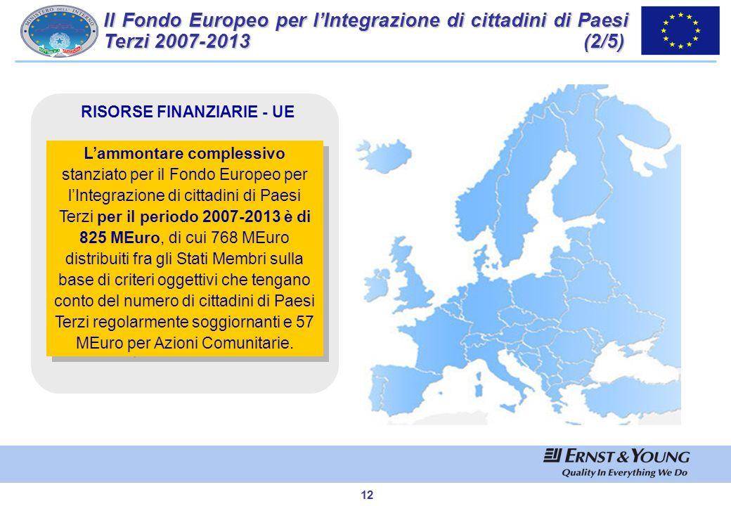 11 OBIETTIVO Il Fondo Europeo per lIntegrazione di cittadini di Paesi Terzi 2007-2013 (1/5) Supportare il potenziamento della capacità degli Stati Mem