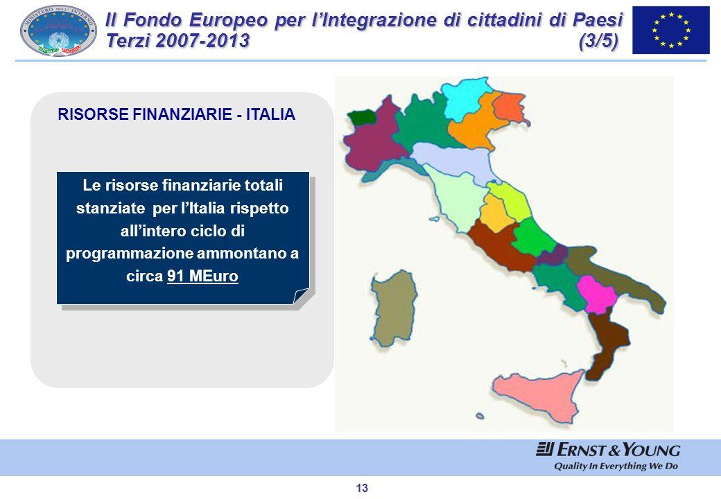 12 Il Fondo Europeo per lIntegrazione di cittadini di Paesi Terzi 2007-2013 (2/5) Lammontare complessivo stanziato per il Fondo Europeo per lIntegrazi