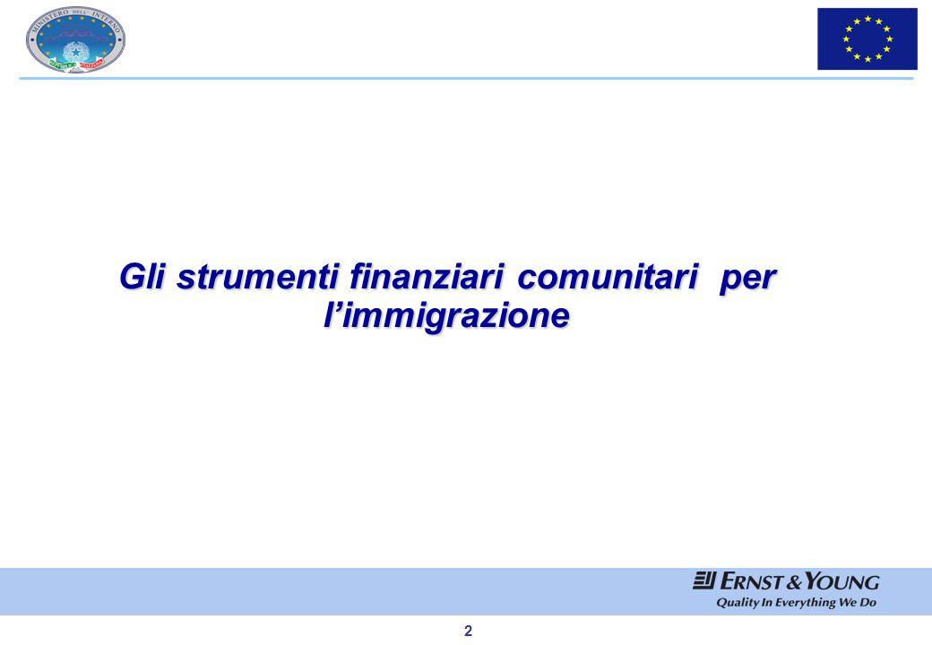 1 Indice Gli strumenti finanziari comunitari per limmigrazione Contesto nazionale e flussi migratori Il Ministero dellInterno: gli strumenti finanziar