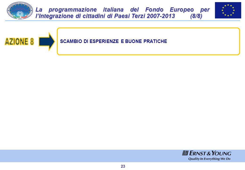 22 AZIONI DI SENSIBILIZZAZIONE, DI INFORMAZIONE E DI COMUNICAZIONE La programmazione italiana del Fondo Europeo per lIntegrazione di cittadini di Paes