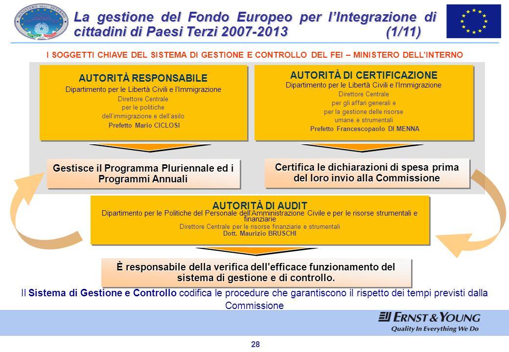 27 La gestione del Fondo Europeo per lIntegrazione di cittadini di Paesi Terzi 2007-2013