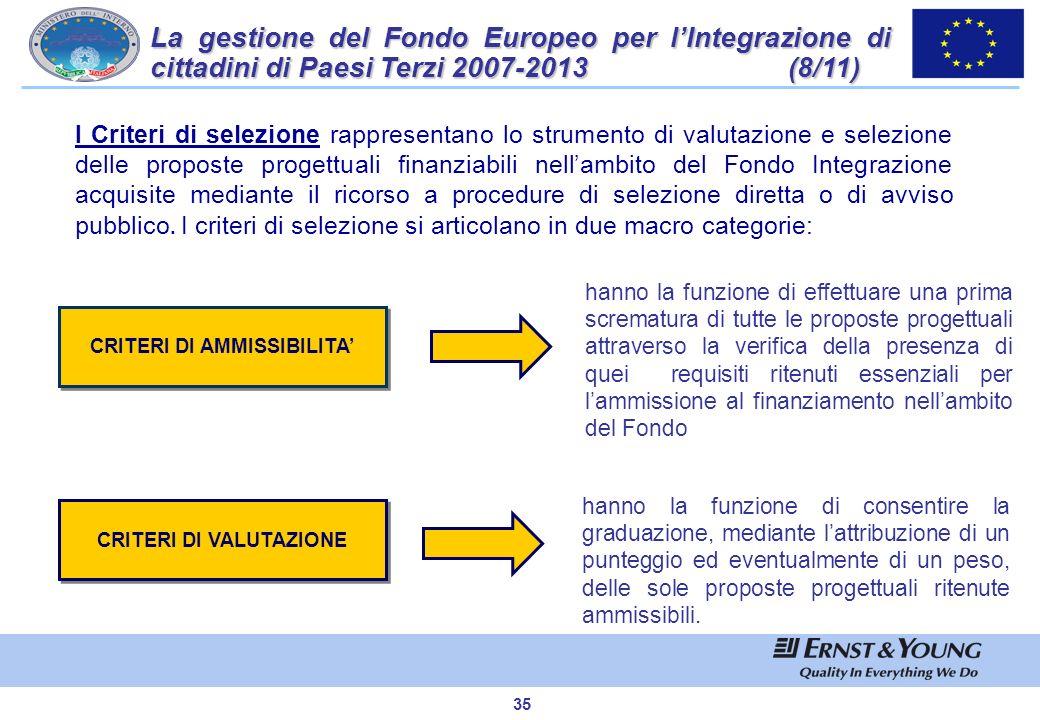 34 La gestione del Fondo Europeo per lIntegrazione di cittadini di Paesi Terzi 2007-2013 (7/11) Ricezione graduatoria e trasmissione dei fascicoli di
