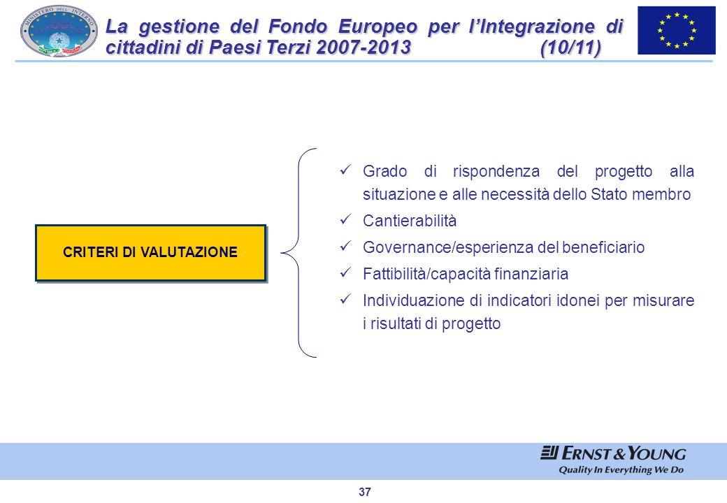 36 Ammissibilità del soggetto proponente Ammissibilità dei soggetti destinatari Coerenza con le Priorità del Programma pluriennale e con le Azioni del