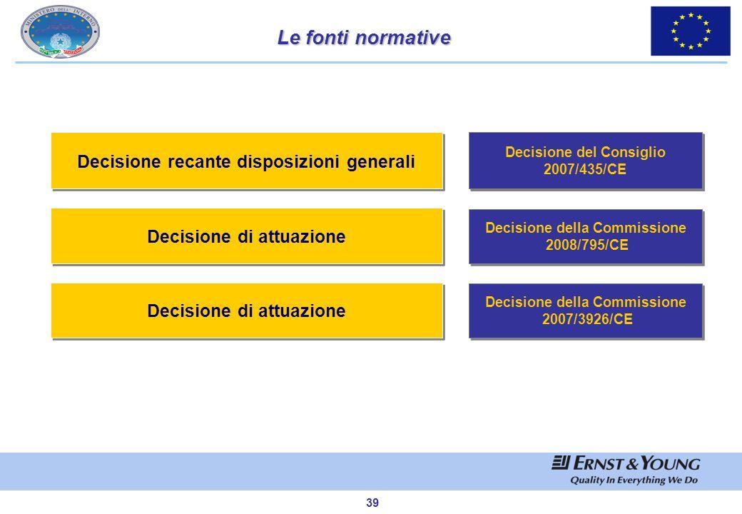 38 I TEMPI DI ATTUAZIONE DEL PROGRAMMA 2007 La gestione del Fondo Europeo per lIntegrazione di cittadini di Paesi Terzi 2007-2013 (11/11) PROGRAMMA 20