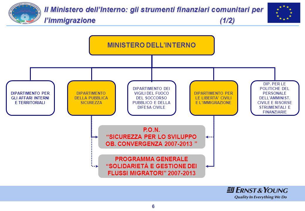 5 Nord-Est Nord-Est Massimo grado di integrazione Veneto Veneto Eccellenza Mezzogiorno Mezzogiorno Livello minimo di integrazione Indice del grado di