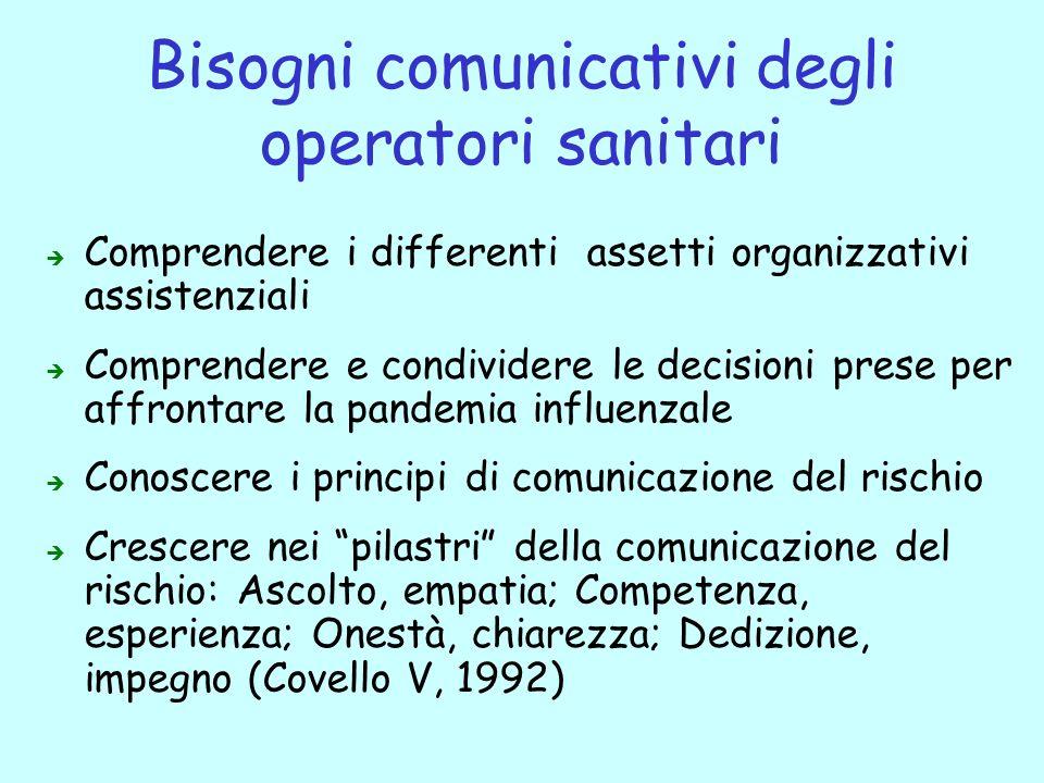 Bisogni comunicativi degli operatori sanitari Comprendere i differenti assetti organizzativi assistenziali Comprendere e condividere le decisioni pres