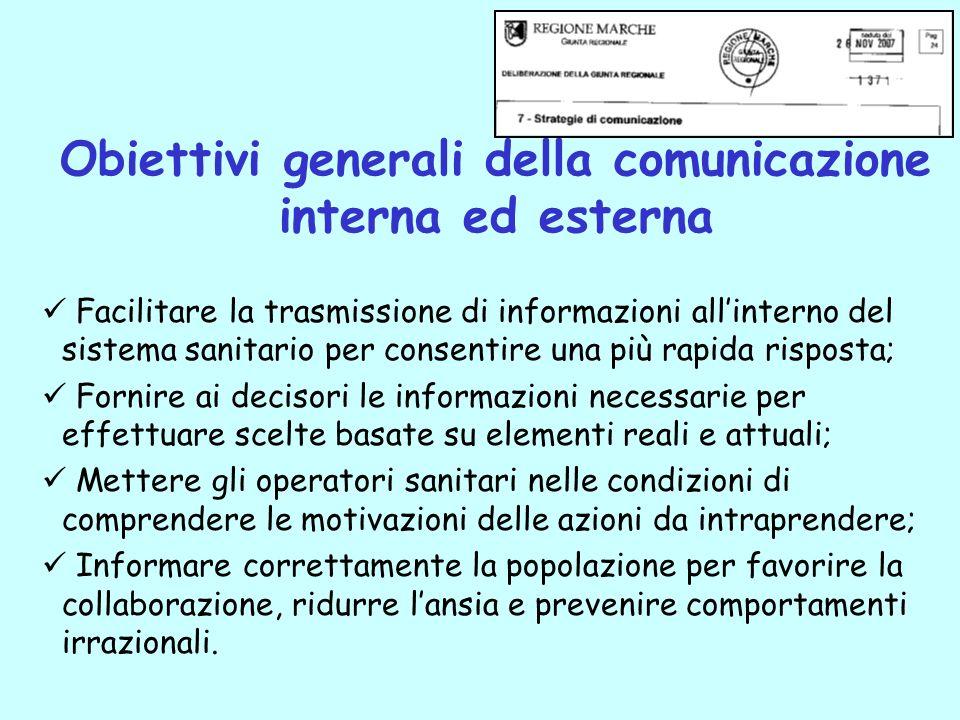 Obiettivi generali della comunicazione interna ed esterna Facilitare la trasmissione di informazioni allinterno del sistema sanitario per consentire u
