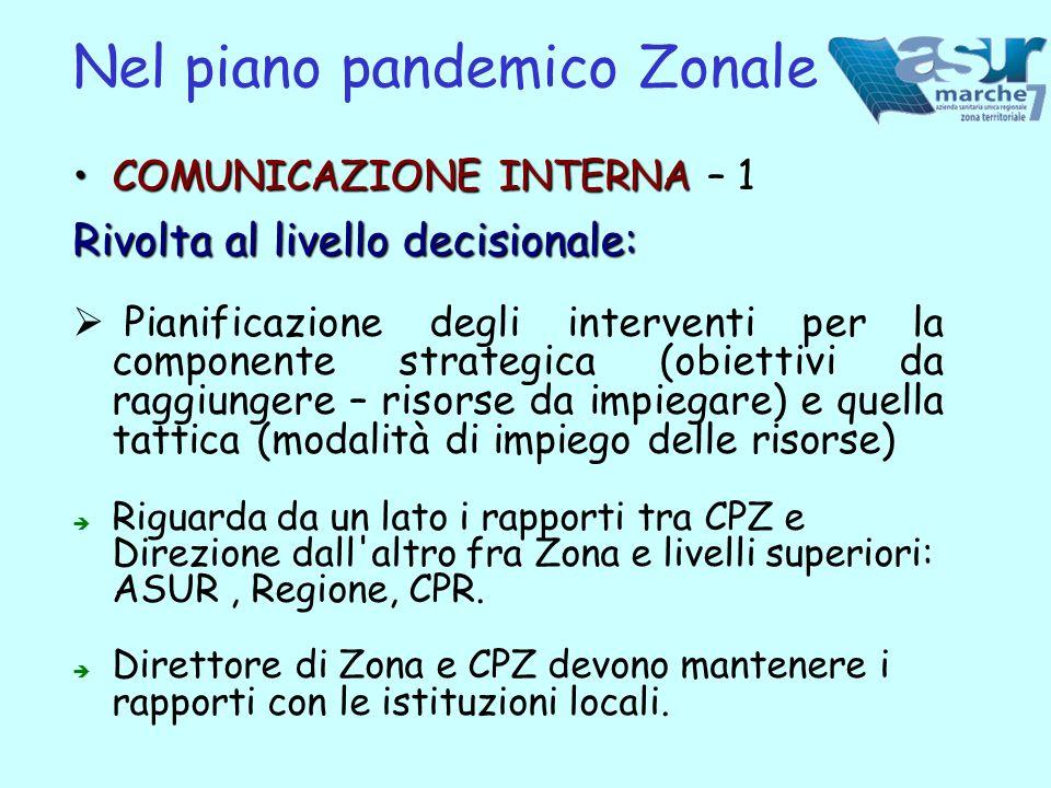 Nel piano pandemico Zonale COMUNICAZIONE INTERNACOMUNICAZIONE INTERNA – 1 Rivolta al livello decisionale: Pianificazione degli interventi per la compo