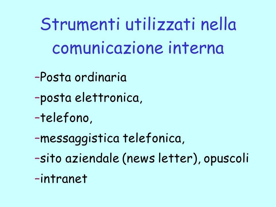 Strumenti utilizzati nella comunicazione interna –Posta ordinaria –posta elettronica, –telefono, –messaggistica telefonica, –sito aziendale (news lett