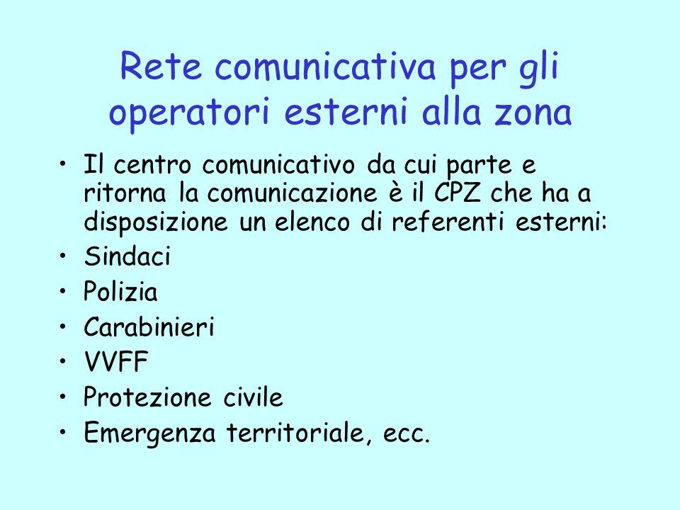 Rete comunicativa per gli operatori esterni alla zona Il centro comunicativo da cui parte e ritorna la comunicazione è il CPZ che ha a disposizione un