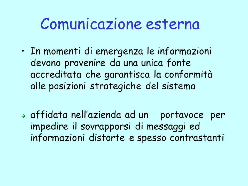 Comunicazione esterna In momenti di emergenza le informazioni devono provenire da una unica fonte accreditata che garantisca la conformità alle posizi