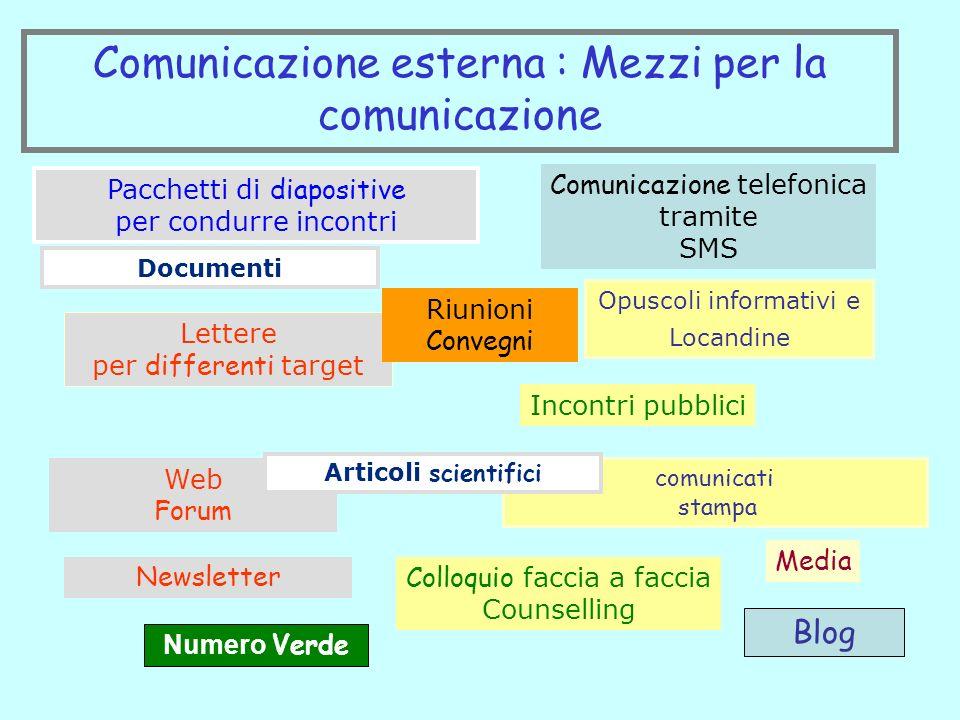 Pacchetti di diapositive per condurre incontri Documenti Lettere per differenti target Web Forum comunicati stampa Opuscoli informativi e Locandine Ne